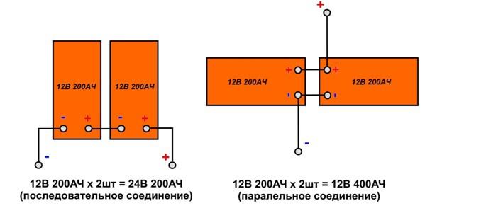 Схема подключения двух аккумуляторов