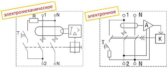 Отличия электронного и электромеханического УЗО