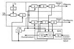 АРНТ (Автоматическое регулирование напряжения трансформаторов), расчет уставок.