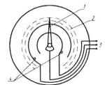 Электрические манометры-принцип действия,устройство