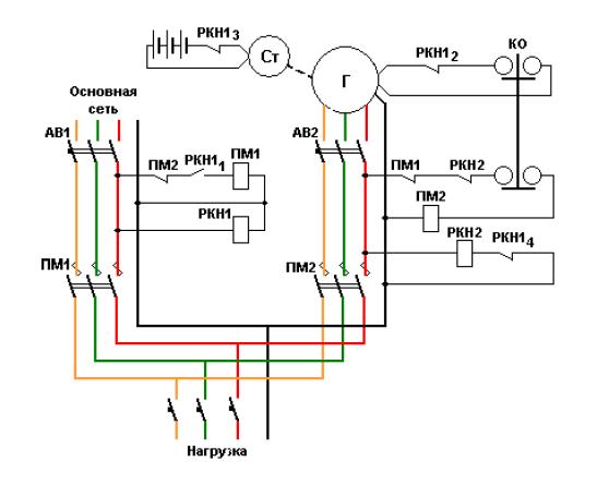 Автоматическая схема ввода генератора в работу