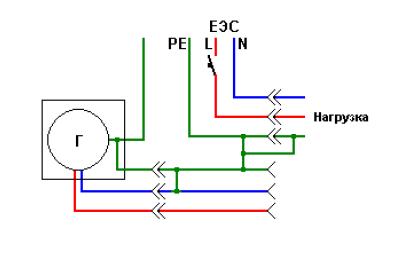 Завершающая схема подключения генератора с нагрузкой