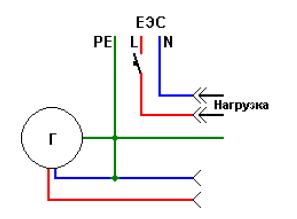 Схема, демонстрирующая, как вывод генератора объединяется с заземлением.
