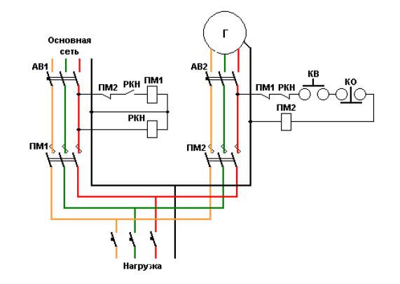 . подключение котла отопления от генератора
