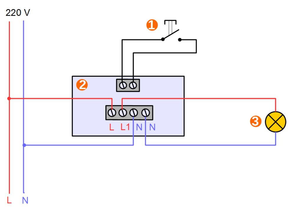 Управление освещением радиопультом