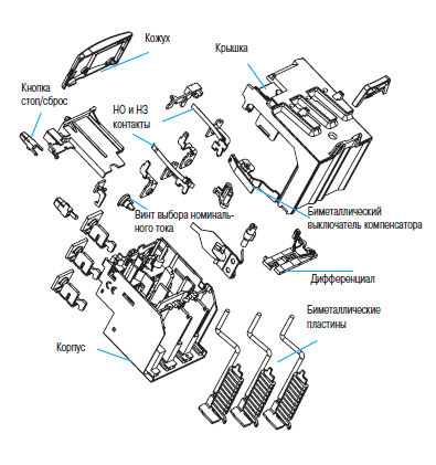 Тепловые и электронные реле перегрузки