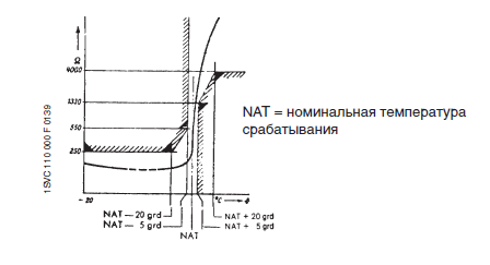 Термистор