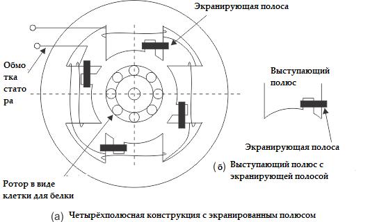 Типы однофазных электродвигателей