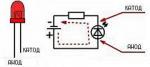 Как подключить светодиод или светодиодную ленту. Схемы подключения