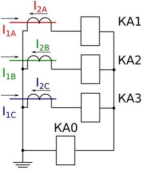 Как правильно установить трансформаторы тока?
