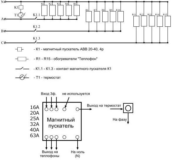 Схема технической организации сети фото 46