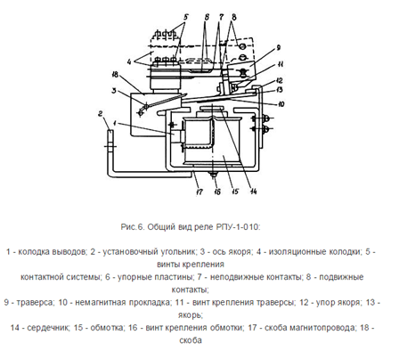 Общий внешний вид промежуточного реле РПУ – 1- 010
