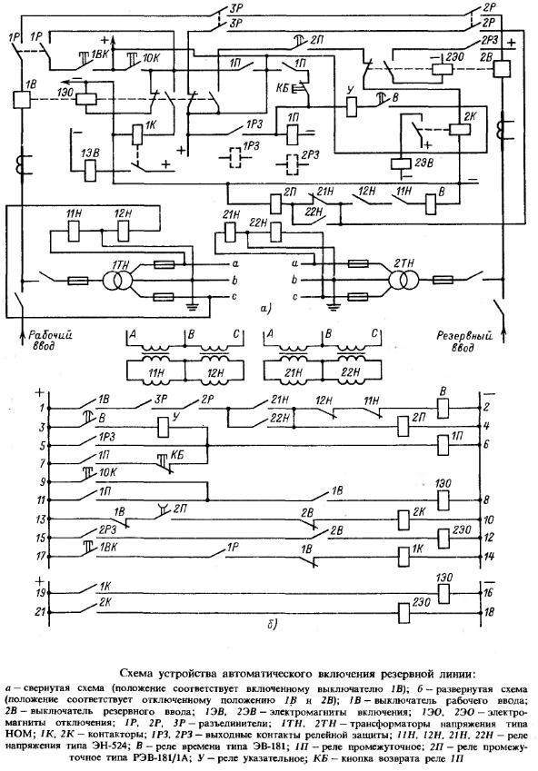 Схема авр на два ввода с реле контроля фаз без контакторов.