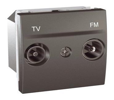 Телевизионные розетки