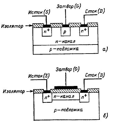 Мощный полевой транзистор
