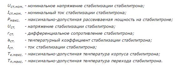 Стабилитрон или диод Зенера