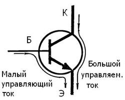 Смещение транзистора