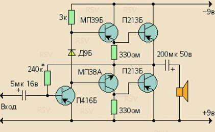 Унч на транзисторах своими руками